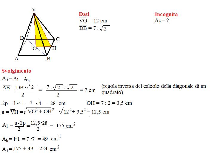 problema superficie piramide regolare 2