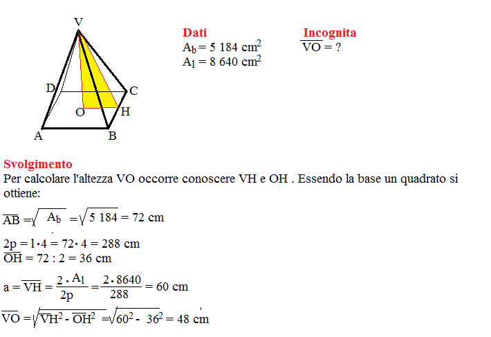 problema superficie piramide regolare