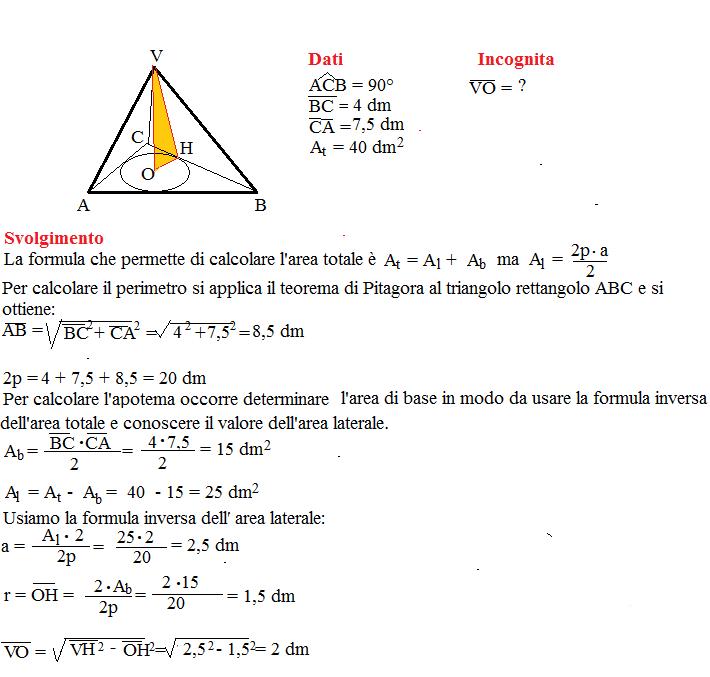 problema superficie piramide retta 1