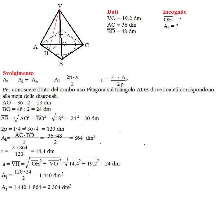 problema superficie piramide retta 2