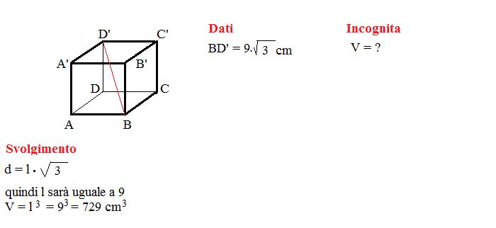 problema volume cubo 2