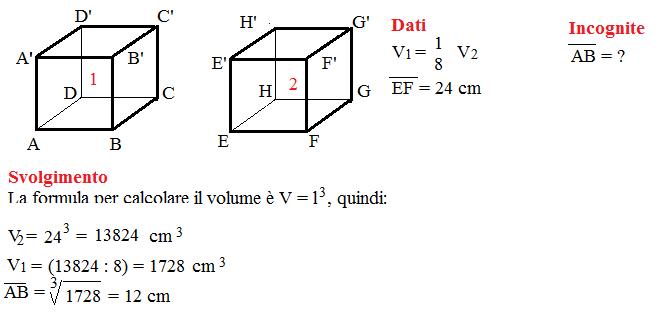 problema volume cubo 3