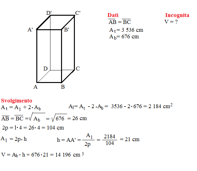 problema volume parallelepipedo 3