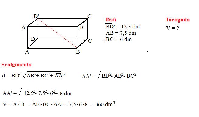 problema volume parallelepipedo 4