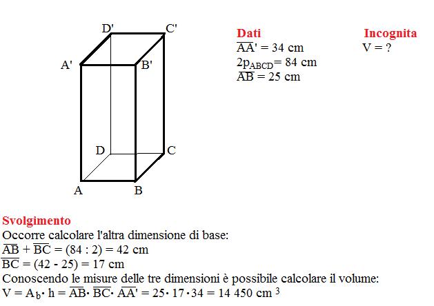 problema volume parallelepipedo