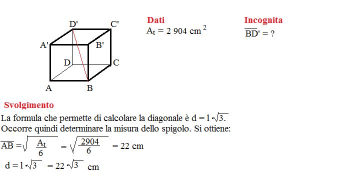 problemi superficie cubo 1