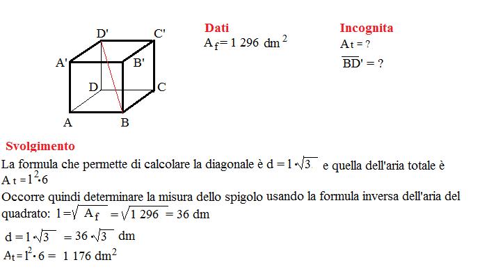 problemi superficie cubo 2
