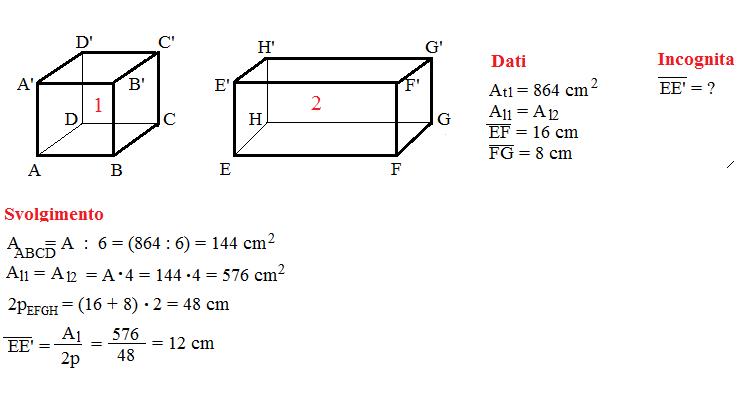problemi superficie cubo 3
