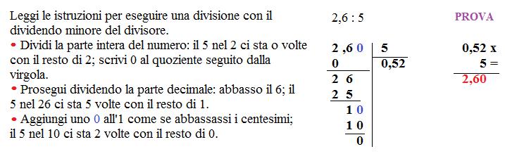 DIVISIONE 2