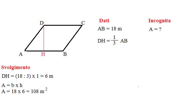 area parallelogramma