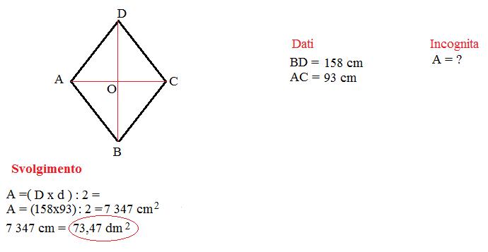 area rombo 1