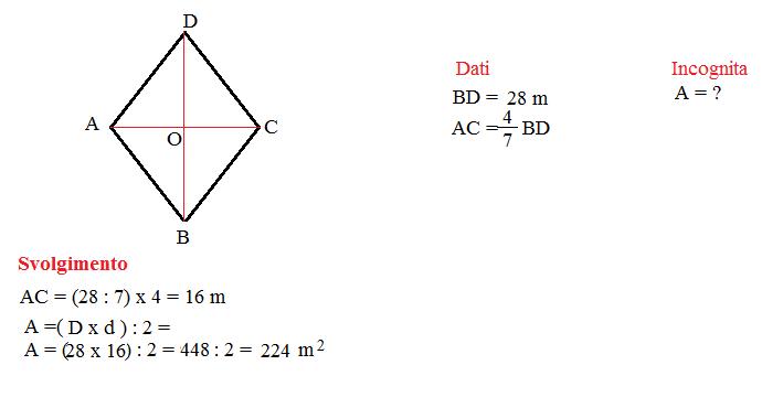 area rombo 2