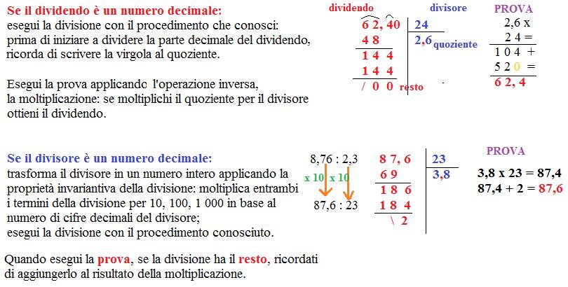 La Divisione E La Sua Proprietà Programma Matematica Quinta Elementare