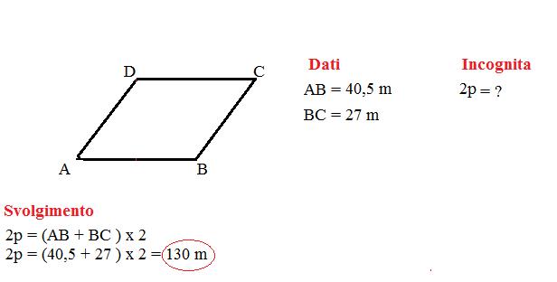 parallelogramma 4