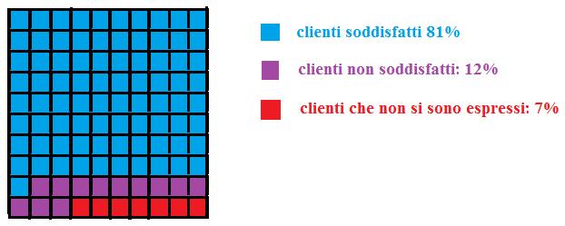 quadratini