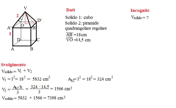solidi composti 2