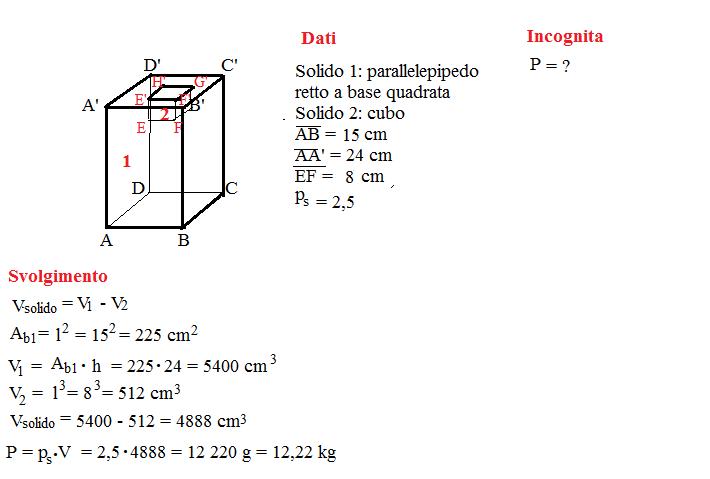 solidi composti 3