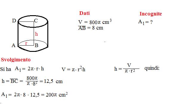 volume sul cilindro 1