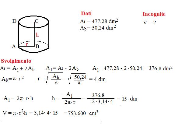volume sul cilindro 2