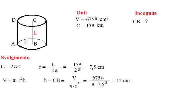 volume sul cilindro 3