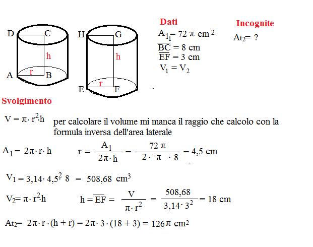 volume sul cilindro 4