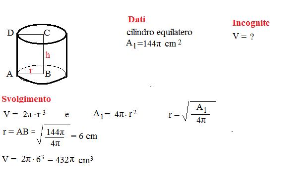 volume sul cilindro 5