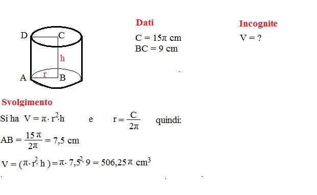 volume sul cilindro