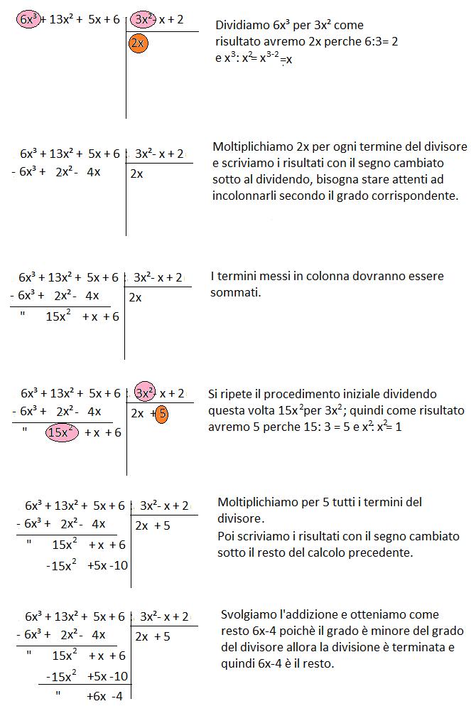divisione-tra-polinomi
