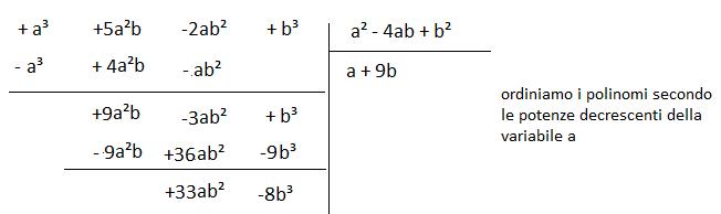 divisioni-5