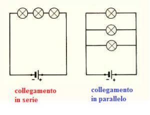 collegamento-in-serie-e-in-parallelo