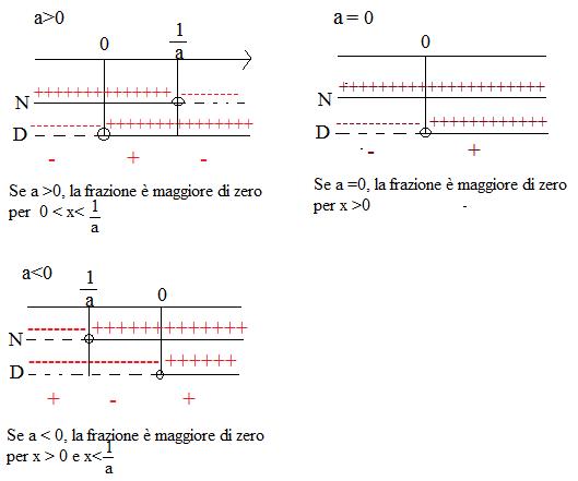 disequazioni-2