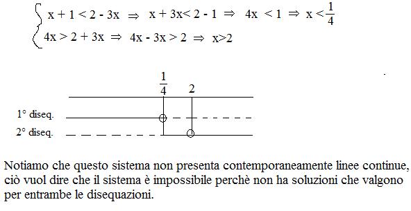 sistema-di-disequazioni-1